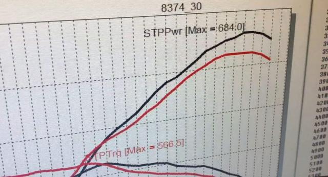 Hãng độ khai thác được công suất không tưởng trên động cơ EcoBoost của Ford Focus - Ảnh 1.