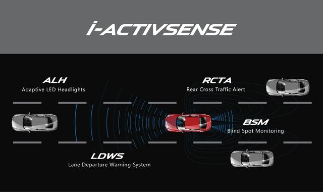 Mazda đua với Ford về công nghệ an toàn trên xe phổ thông tại Việt Nam - Ảnh 2.