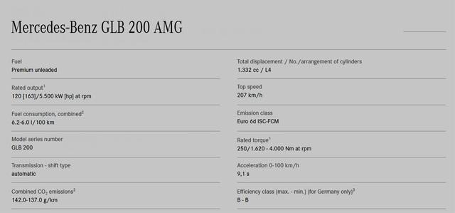 Mercedes-Benz GLB sắp về Việt Nam: Giá tạm tính từ 1,8 tỷ đồng, đẩy Volkswagen Tiguan Allspace vào thế khó - Ảnh 2.