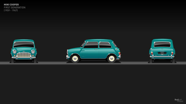 Xem nội thất MINI Cooper tiến hóa qua hàng chục năm qua: Từ không có gì tới quá phức tạp - Ảnh 11.