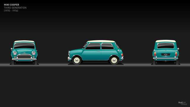 Xem nội thất MINI Cooper tiến hóa qua hàng chục năm qua: Từ không có gì tới quá phức tạp - Ảnh 13.