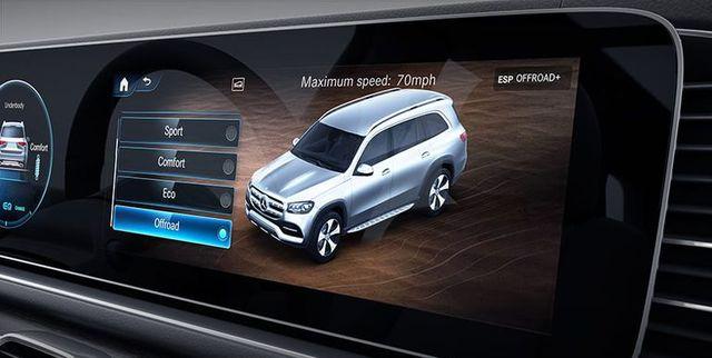 Làm sao để kích hoạt hệ thống nhún nhảy trên Mercedes-Benz GLE và GLS? - Ảnh 1.