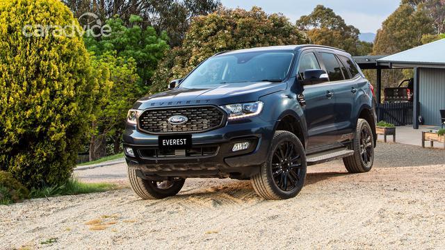 Ford Everest Sport 2020 ra mắt, tăng tốc đối đầu Toyota Fortuner - Ảnh 1.