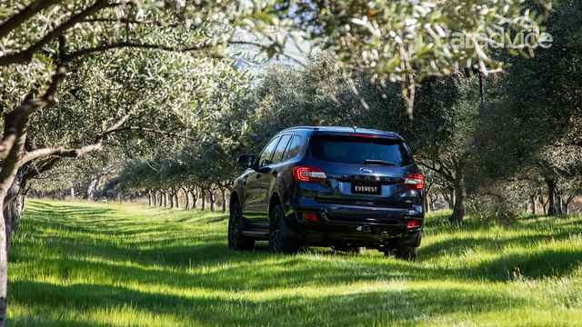 Ford Everest Sport 2020 ra mắt, tăng tốc đối đầu Toyota Fortuner - Ảnh 2.