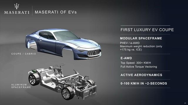 Maserati có xe thể thao hoàn toàn mới, ra mắt tháng 5 năm sau - Ảnh 4.