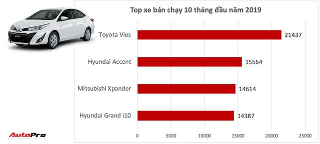 Toyota Vios và 4 lần bị truất ngôi vương tại Việt Nam trong năm 2019 - Ảnh 5.