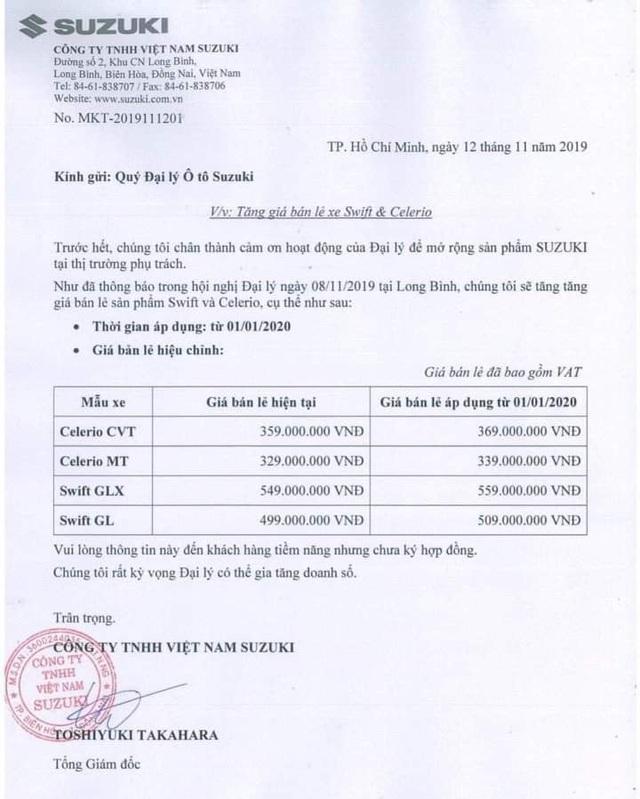 Suzuki Swift giảm giá sốc tại Việt Nam trước cơn bão tăng giá năm 2020 - Ảnh 2.