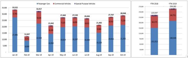Dọn hàng tồn trước Tết, cả thị trường ô tô giảm giá kỷ lục hàng trăm triệu đồng - Ảnh 5.