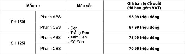 Những điểm mới trên Honda SH 125i/150i vừa ra mắt Việt Nam: Hổ mọc thêm cánh - Ảnh 2.