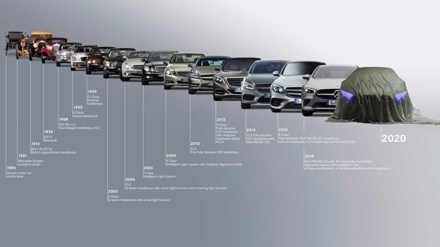 Mercedes-Benz S-Class, GLA sắp có phiên bản mới - Ảnh 2.