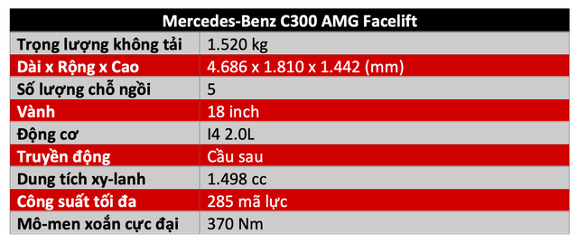 Đánh giá nhanh Mercedes-Benz C-Class 2019: Đón đầu nhóm chủ xe Civic, Focus - Ảnh 2.