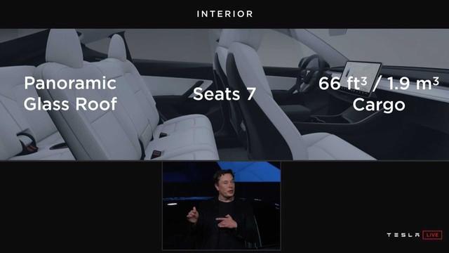 Tesla Model Y chính thức ra mắt: Tham vọng dành khách của Honda CR-V, Hyundai Kona - Ảnh 5.