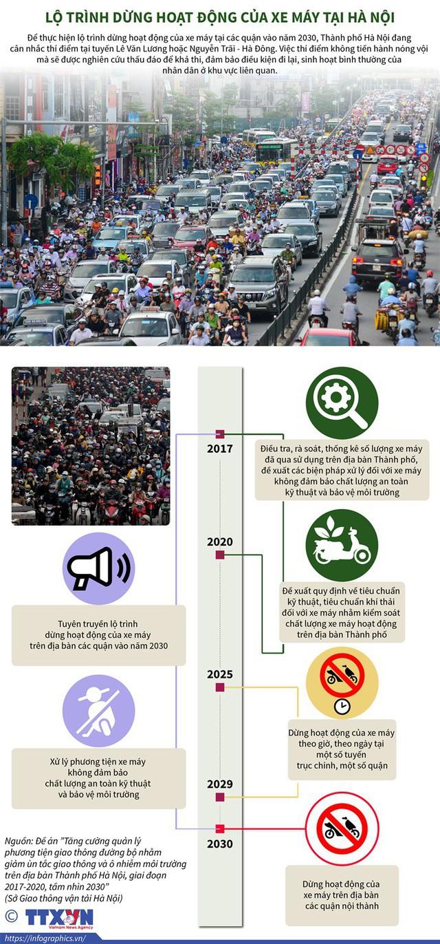 [Infographic] Lộ trình khóa bánh xe máy tại Hà Nội - Ảnh 1.