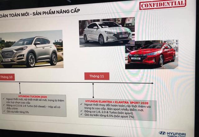 Hyundai Elantra tiếp tục giảm giá sâu, để ngỏ khả năng ra mắt sớm phiên bản 2019 cùng Tucson mới - Ảnh 2.