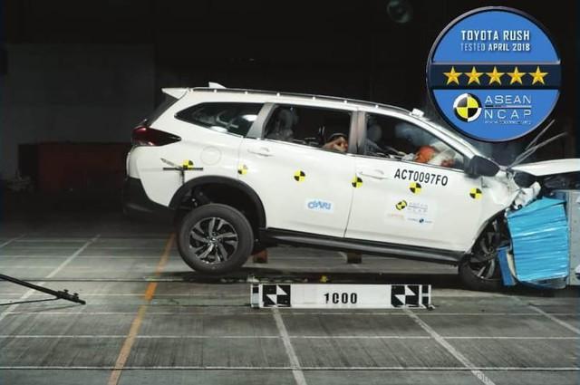 Những điều cần biết về ASEAN NCAP - Tổ chức mà VinFast muốn được đánh giá an toàn 5 sao - Ảnh 4.