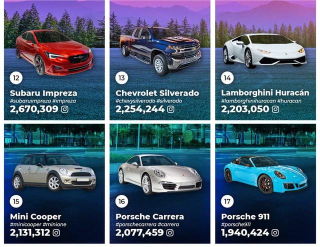 Đây là những mẫu xe phổ biến nhất trên Instagram, vị trí thứ 2 xuất hiện cái tên không ai ngờ tới - Ảnh 5.