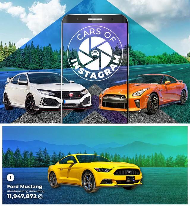 Đây là những mẫu xe phổ biến nhất trên Instagram, vị trí thứ 2 xuất hiện cái tên không ai ngờ tới - Ảnh 1.