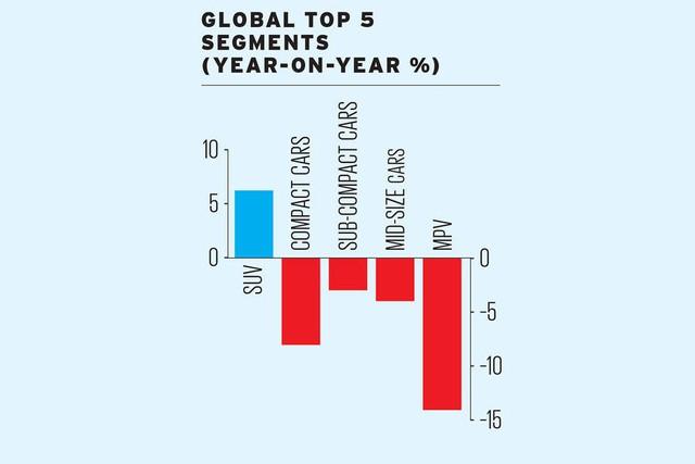 Muốn hiểu thị trường ô tô thế giới thì cần biết những con số này - Ảnh 1.