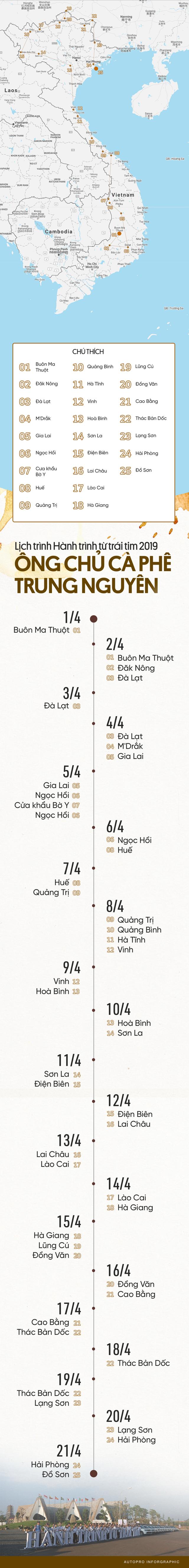 Những địa điểm mà đoàn Range Rover của Trung Nguyên dừng chân trong 22 ngày xuyên Việt - Ảnh 1.