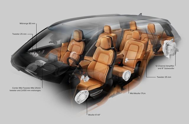 Trải nghiệm rạp hát di động, âm thanh 360 độ không tì vết trên Lincoln Aviator - SUV chung gầm với Ford Explorer - Ảnh 1.