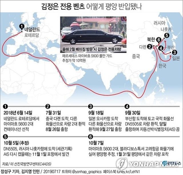 Phải chăng đây là cách ông Kim Jong Un lách luật mua Mercedes S-Class bọc thép: Lênh đênh trên biển 41 ngày, qua 5 quốc gia mới về tới Triều Tiên - Ảnh 2.