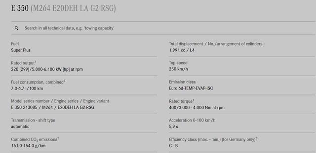 Mercedes-Benz E350 AMG có giá dự kiến 2,89 tỷ đồng - tân binh đe dọa BMW 5-Series, Audi A6 và Lexus ES - Ảnh 2.