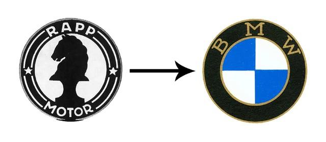 Đích thân BMW giải thích ý nghĩa đằng sau logo: Không phải cánh quạt như mọi người nghĩ - Ảnh 3.