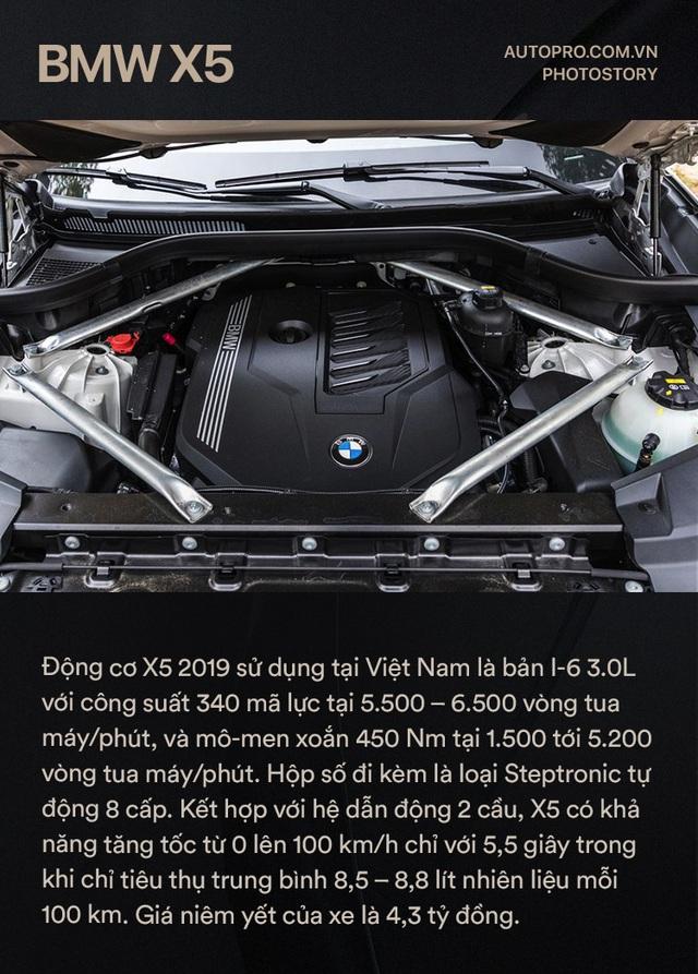 BMW X5: Người dùng cần gì, tôi có đó! - Ảnh 10.