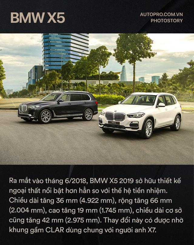 BMW X5: Người dùng cần gì, tôi có đó! - Ảnh 1.