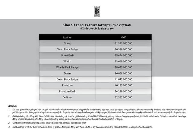 Chủ tịch Đoàn Hiếu Minh công bố bảng giá Rolls-Royce chính hãng: Giá Cullinan gây bất ngờ - Ảnh 1.