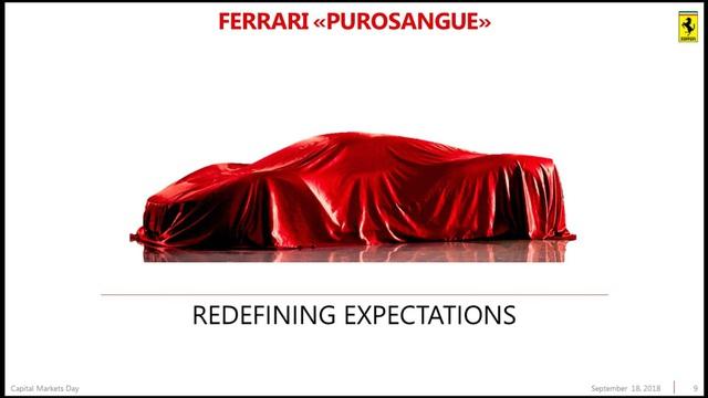 Ferrari ra mắt 2 xe mới trong tháng 9, một trong số đó là SUV cạnh tranh Lamborghini Urus? - Ảnh 2.