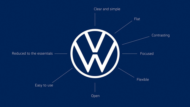 Volkswagen công bố logo mới, ứng dụng logo âm thanh đầu tiên trên thế giới - Ảnh 1.