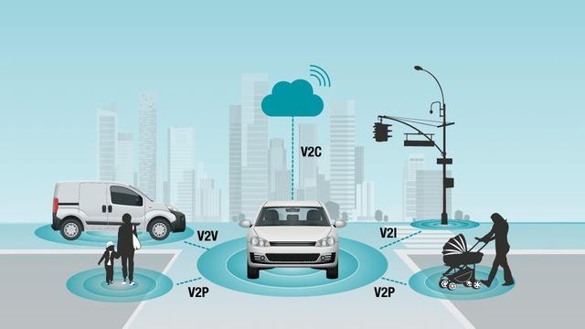 5 xu hướng của ngành công nghiệp ô tô trong tương lai - Ảnh 4.
