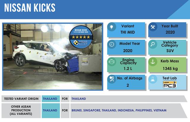 Lộ trang bị Nissan Kicks sẽ về Việt Nam - Đối trọng mới của Kia Seltos và Hyundai Kona - Ảnh 1.