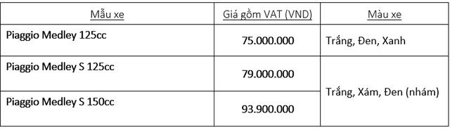 Ra mắt Piaggio Medley 2020 - Đấu Honda SH bằng giá bán từ 75 triệu đồng - Ảnh 3.