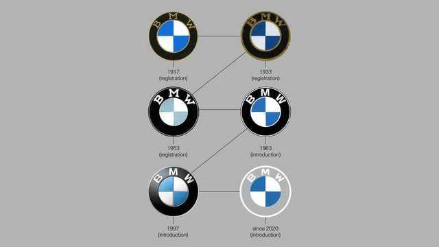 Trước khi gây tranh cãi, logo BMW đã thay đổi thế nào qua năm tháng? - Ảnh 2.