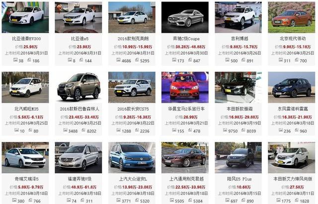 Công nghiệp ô tô toàn cầu bị bóp nghẹt bởi Covid-19 - Ảnh 5.