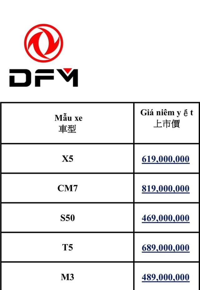 Dongfeng T5 chốt giá 689 triệu đồng tại Việt Nam: Đấu Honda CR-V, Mazda CX-5 bằng giá  rẻ và động cơ BMW - Ảnh 2.