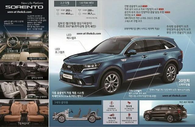 Ra mắt Kia Sorento 2020: Đẹp đúng chất xe Hàn, nhiều công nghệ, dự kiến về Việt Nam trong năm nay - Ảnh 6.