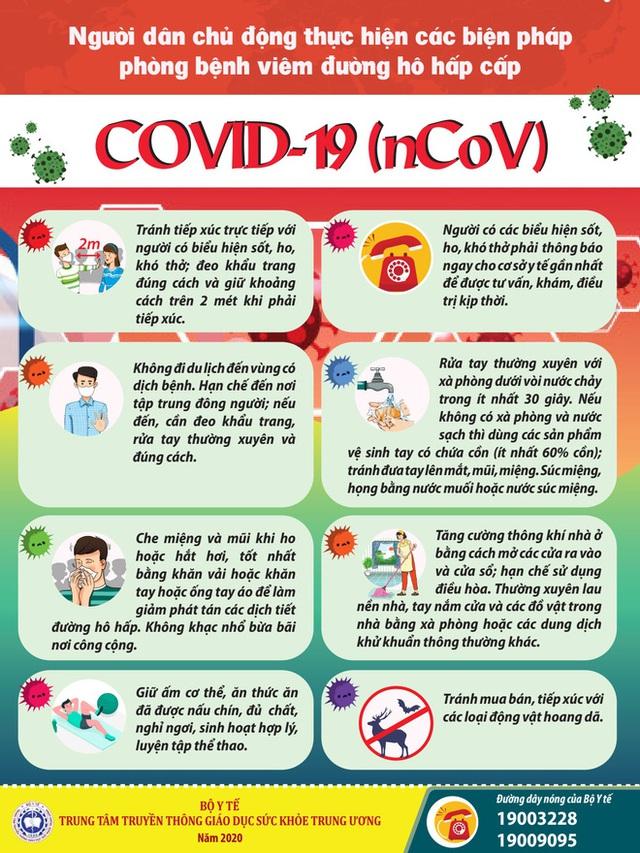 Cẩm nang đi đâu thời COVID-19: Bí kíp an toàn trước dịch bệnh của các chuyên gia - Ảnh 1.