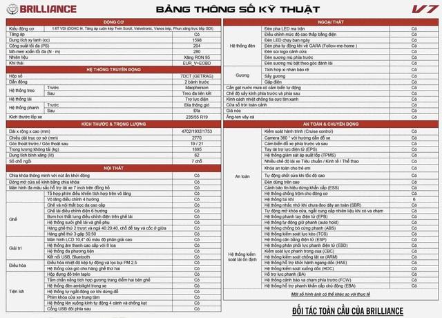 Brilliance V7 về Việt Nam: Giá hơn 700 triệu, động cơ BMW, tính năng như xe sang, có chi tiết giống VinFast Lux đến giật mình - Ảnh 7.