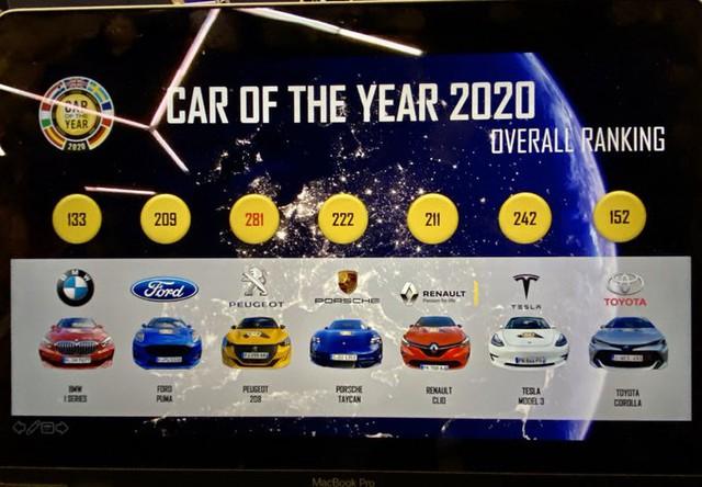 Xe bị khai tử ở Việt Nam Peugeot 208 trở thành Xe của năm tại châu Âu, đánh bật Porsche Taycan - Ảnh 1.