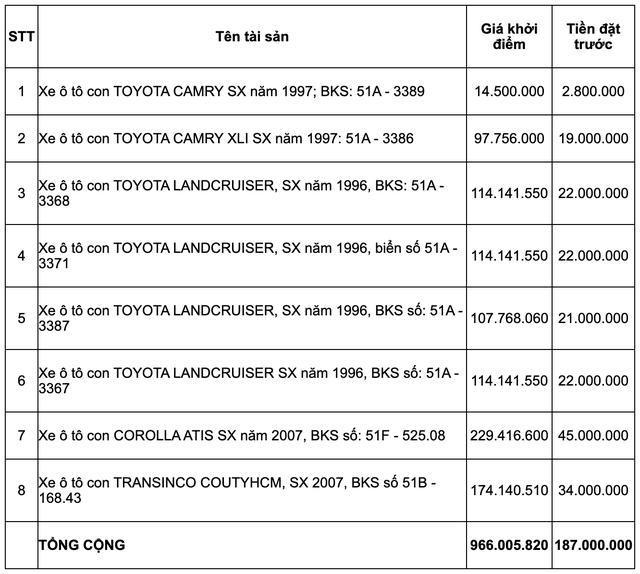 Thanh lý một loạt xe Toyota đời cũ: Camry giá khởi điểm chỉ 14,5 triệu đồng - Ảnh 2.