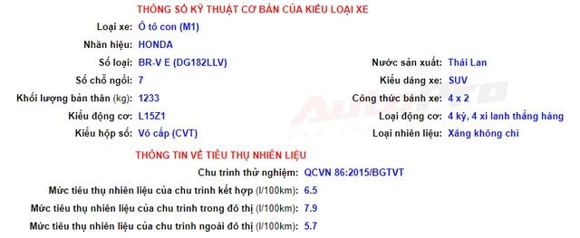 Lộ thông tin Honda BR-V tại Việt Nam: 2 phiên bản, ăn xăng hơn Mitsubishi Xpander - Ảnh 1.