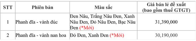 Xe số bán chạy thứ 2 Việt Nam ra mắt bản mới với cách làm cũ - Ảnh 3.
