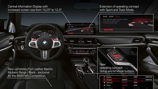 Ra mắt BMW M5 2020: Vóc dáng mới, công nghệ tân tiến để tối đầu Mercedes-AMG E 63 - Ảnh 5.