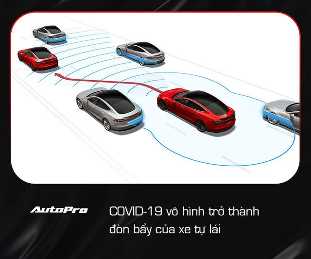 7 thay đổi vĩnh viễn của làng xe toàn cầu: Hãng xe và người dùng đều không kịp trở tay - Ảnh 6.