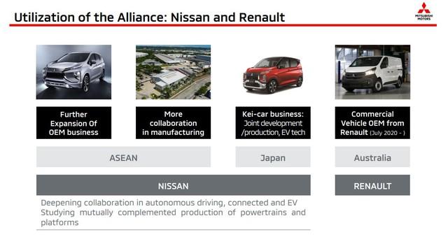 Mitsubishi lên lịch ra mắt hàng loạt xe mới: Xpander, Triton, Pajero Sport và 2 xe gầm cao hoàn toàn mới - Ảnh 1.