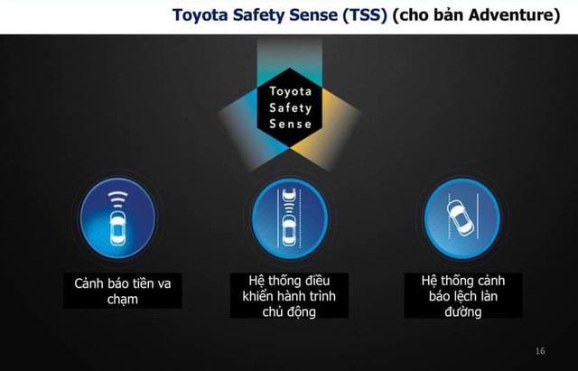 Lộ thông số Toyota Hilux 2021 sắp bán tại Việt Nam: Động cơ mạnh, thêm công nghệ an toàn tiên tiến đấu Ford Ranger - Ảnh 4.