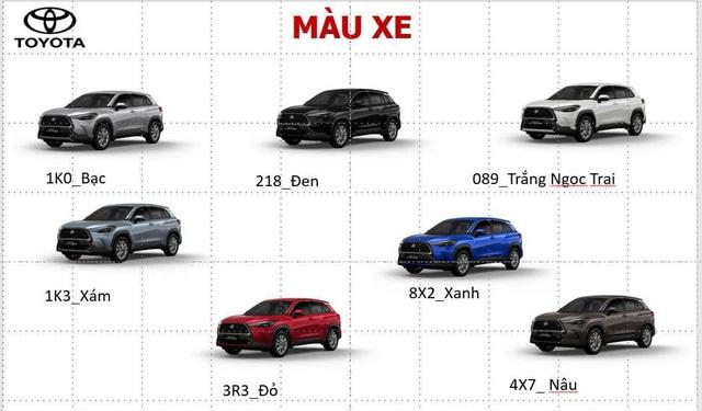 Toyota Corolla Cross bán tại Việt Nam rò rỉ đầy đủ thông số trước giờ G: 3 bản chênh rõ rệt trang bị, nhiều điểm nhất phân khúc - Ảnh 4.